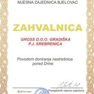 Mjesna zajednica Bjelovac